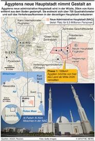 ÄGYPTEN: Neue Administrative Hauptstadt infographic