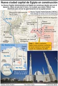 EGIPTO: Nueva Capital Administrativa infographic