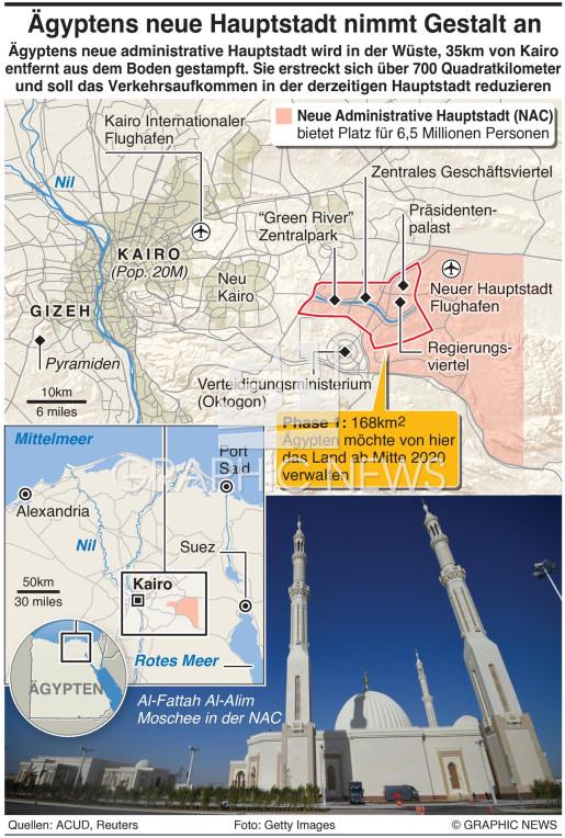 Neue Administrative Hauptstadt infographic
