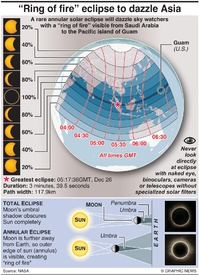 SCIENCE: Annular solar eclipse 2019 infographic