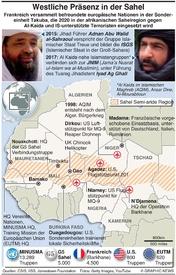 TERRORISMUS: Westliche Präsenz in der Sahel infographic