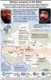 TERRORISM: Western presence in the Sahel infographic