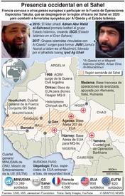 TERRORISMO: Presencia occidental en el Sahel infographic