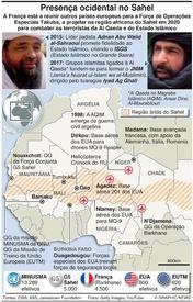 TERRORISMO: Presença ocidental no Sahel infographic