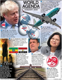 WORLD AGENDA: January 2020 infographic