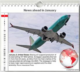 WORLD AGENDA: January 2020 interactive infographic