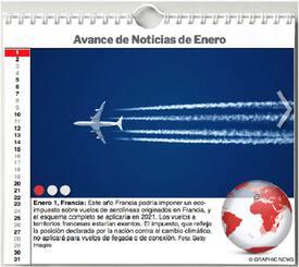 AGENDA MUNDIAL: Enero 2020 Interactivo infographic