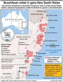 AUSTRALIEN: Buschbrände in New South Wales infographic