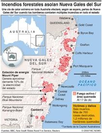AUSTRALIA: Incendios forestales asolan Nueva Gales del Sur infographic