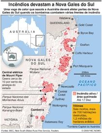 AUSTRÁLIA: Incêndios na Nova Gales do Sul infographic