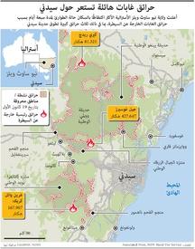 AUSTRALIA: Sydney bushfires infographic