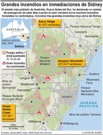 AUSTRALIA: Incendios forestales en alrededores de Sidney infographic