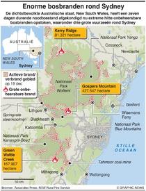 AUSTRALIË: Bosbranden rond Sydney infographic