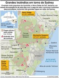 AUSTRÁLIA: Incêndios cercam Sydney infographic