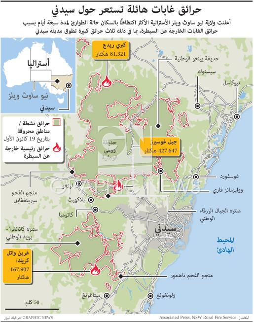 Sydney bushfires infographic