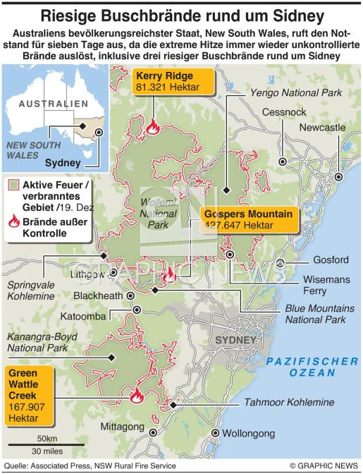 Sydney Buschfeuer infographic