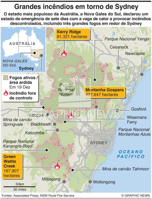 Incêndios cercam Sydney infographic