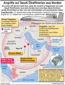 """MITTELOST:  Angriffe auf Saudi Öl """"kamen von Norden"""" infographic"""