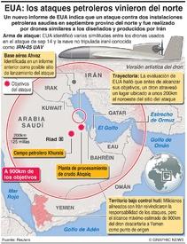 """ORIENTE MEDIO: Los ataques petroleros contra instalaciones saudíes """"vinieron del norte"""" infographic"""