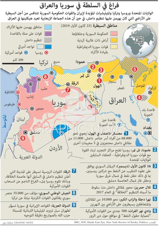 فراغ في السلطة في سوريا والعراق infographic