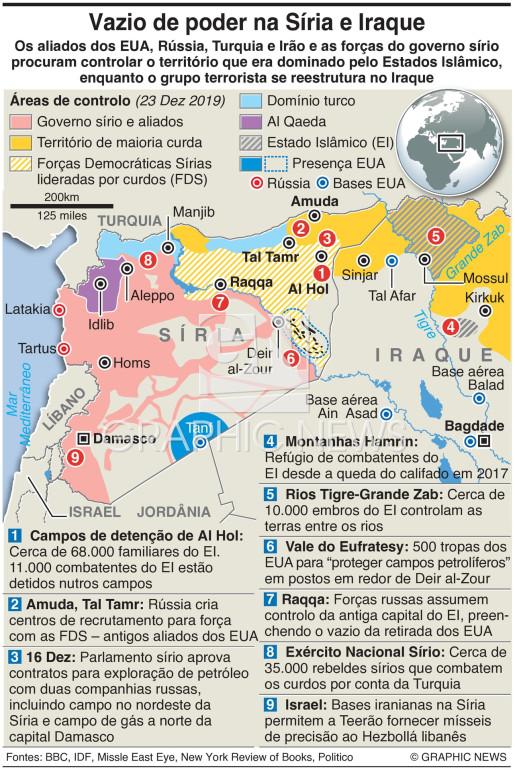 Vazio de poder na Síria e Iraque infographic