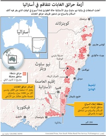 أستراليا: الآلاف يفرون مع انتشار الحرائق في نيو ساوث ويلز infographic