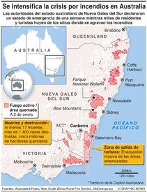 AUSTRALIA: Miles huyen de la propagación de incendios forestales  infographic