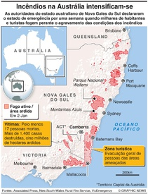 AUSTRÁLIA: Milhares de pessoas fogem dos incêndios infographic