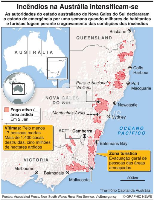 Milhares de pessoas fogem dos incêndios infographic