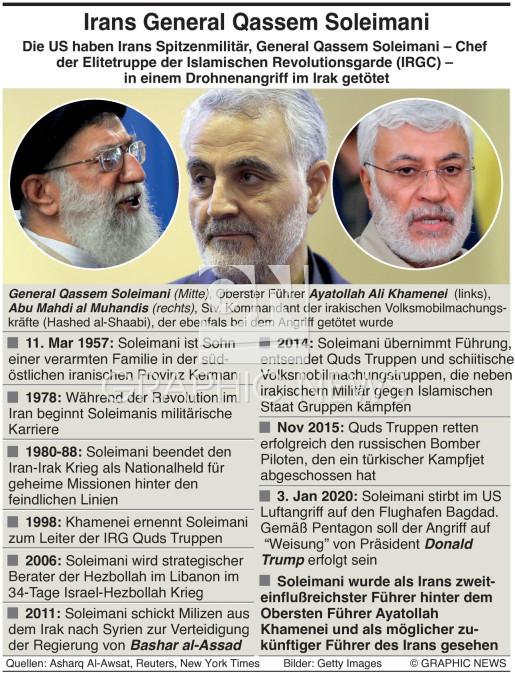 General Suleimani factbox infographic