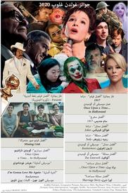 سينما: جوائز غولدن غلوب ٢٠٢٠ infographic