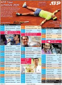 TENNIS: ATP Tour schedule 2020 infographic