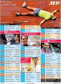 TENNIS: ATP Tour schema 2020 infographic