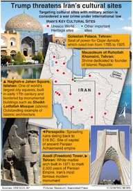 MILITARY: Iran's key cultural sites infographic