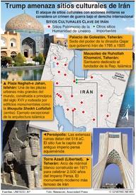 EJÉRCITOS: Sitios culturales clave de Irán infographic