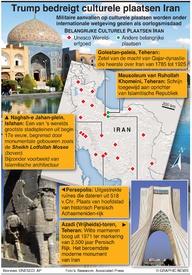 MILITARY: Belangrijke culturele plaatsen van Iran infographic