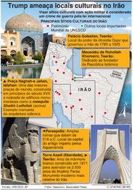 CONFLITO: Principais locais culturais do Irão infographic