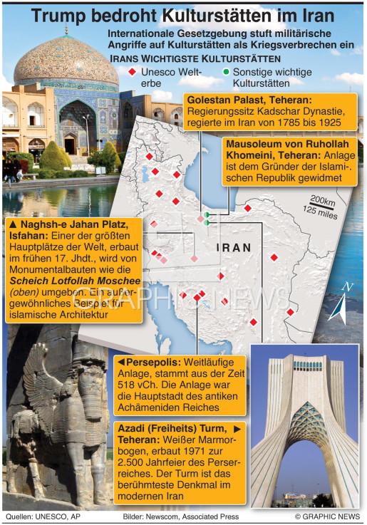 Wichtigste Kulturstätten im Iran infographic