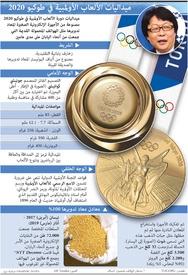 طوكيو ٢٠٢٠: ميداليات دورة الألعاب الأولمبية  infographic
