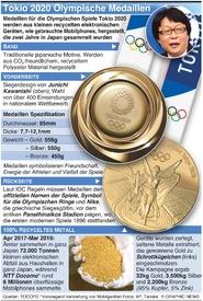 TOKIO 2020: Design der Olympischen Medaillen infographic
