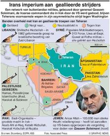 MILITARY: Geallieerde troepen van Iran infographic