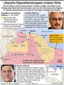 LIBYEN: Oppositionstruppen erobern Sirte infographic
