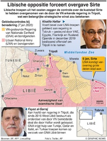 LIBIË: Oppositietroepen nemen Sirte in infographic