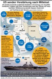 MILITÄR: US Truppenverstärkung Nahost infographic