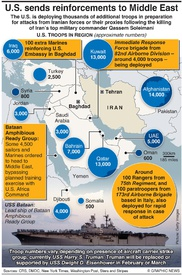 MILITARY: U.S. troops around Iran infographic