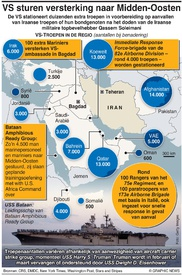 MILITARY: Amerikaanse troepen rond Iran infographic
