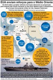 DEFESA: Tropas dos EUA em redor do Irão infographic