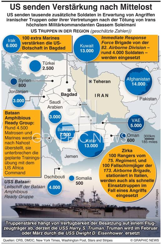 US Truppenverstärkung Nahost infographic