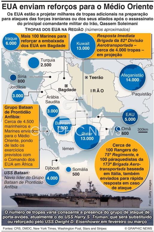 Tropas dos EUA em redor do Irão infographic