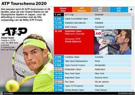 TENNIS: ATP Tour 2020 interactive graphic infographic